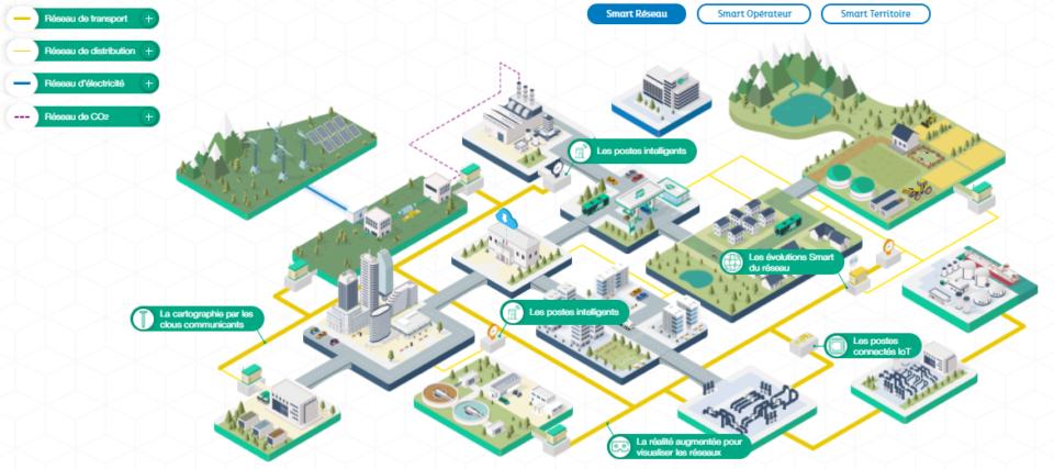 Formation «le Smart Gas grid au service des ENR gaz»
